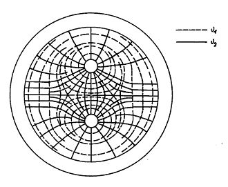 Glass-to-metal seal - Stress trajectories in glass-to-metal compression seal with two metal leads