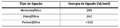 Tabela 1 aumentada.png