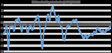 Economy of the United Kingdom - Wikipedia