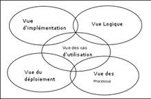 UML2 LA TÉLÉCHARGER GRATUIT PAR PRATIQUE