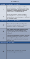 WHO pandemic phases.png