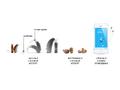 Типы слуховых аппаратов.png
