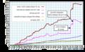 מספרי פסולת חלל מרץ 2016.png