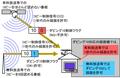 ダビング10対応のための制御フラグの動作説明図.PNG
