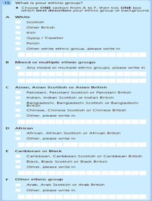 United Kingdom Census 2011 - The ethnic group question used in the 2011 census in Scotland.