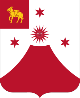 24th Field Artillery Regiment (United States)