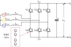 three phase current source inverter pdf
