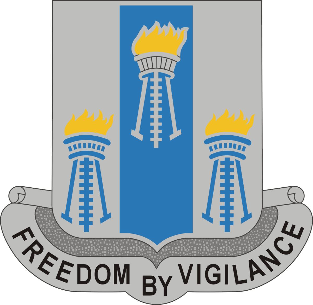 502nd military intelligence battalion