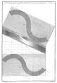 A-J Roubo - L'Art du Menuisier - Planche 142.png