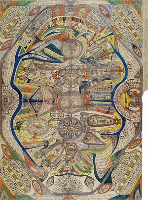 Horror vacui - Many paintings by Outsider Artist Adolf Wölfli contain space filled with writing or musical notation