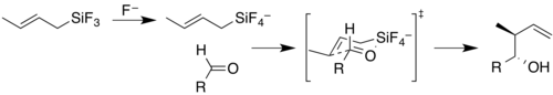 Aldehyde crotylation with hypervalent silicon.png