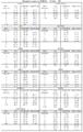 Almagesto Libro II TABLA ARCOS Y ANGULOS POR PARALELO 04.png