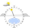 Astroclock-24hourdial.png