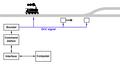 AutoDispatcher - DCCoutput.png