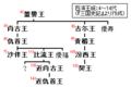 Baekje-monarchs(4-14).PNG