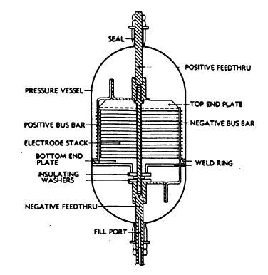 Battery workshop 1993 Fig1 Nickel hydrogen battery