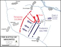 Battle of Mollwitz.png