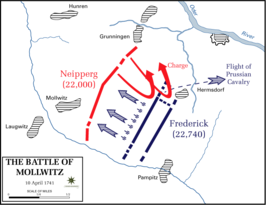 Mapa batalla de Mollwitz 1741