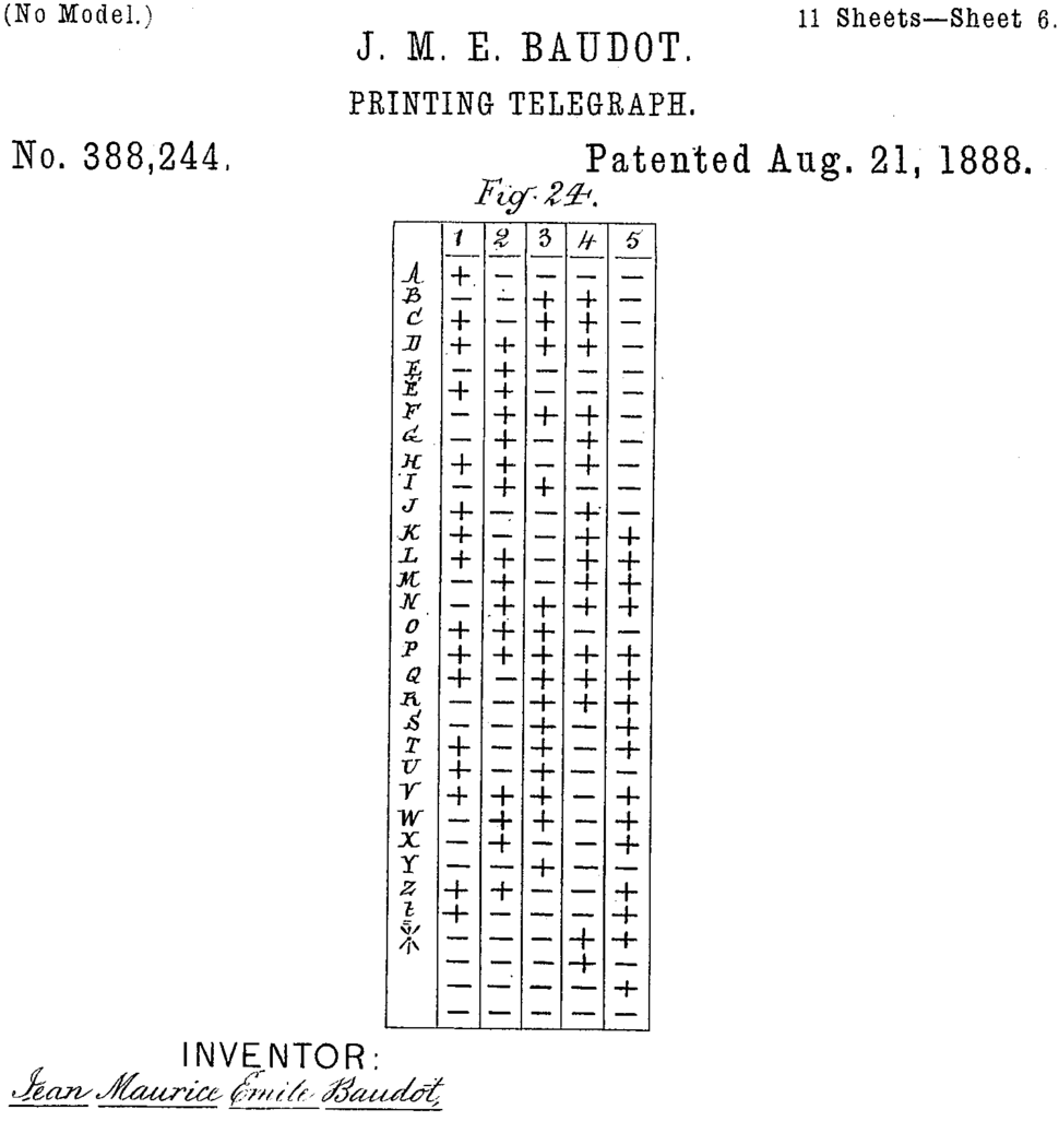Baudot Code - from 1888 patent