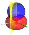 Bispherical coordinates.png