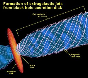 English: Black hole jet diagram. http://www.na...