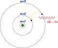 Bohr atom model.png