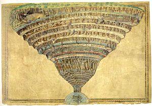 Sandro Botticelli's Chart of Hell c. 1490