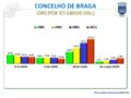 Braga 04.PNG
