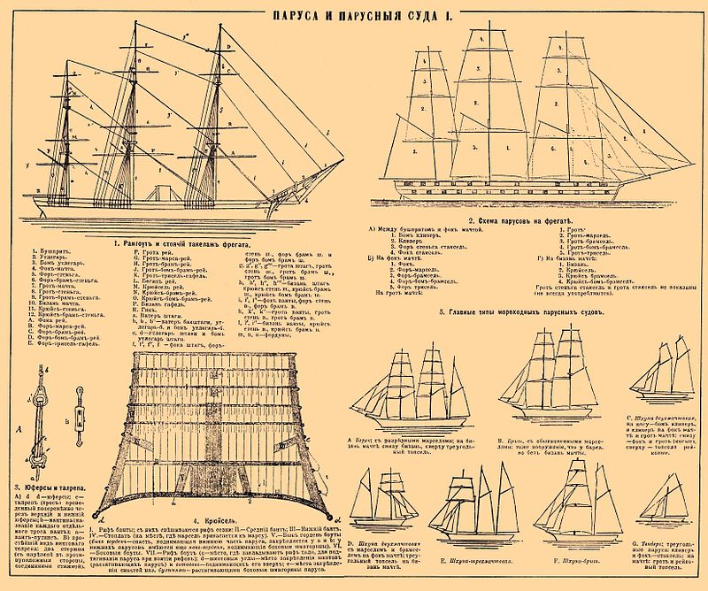 Brockhaus and Efron Encyclopedic Dictionary b44 894-2.jpg