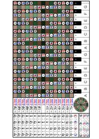 Circle of fifths unrolled.pdf