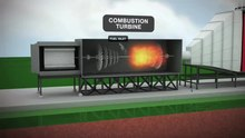 Fitxer:Combined cycle animation.ogv