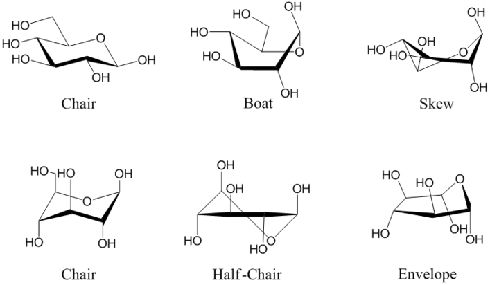 L Glucofuranose Glucose — Wik...