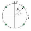 Constel-lacio QPSK.PNG