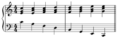 The basic pattern of a descending 5-6 sequence, with intervening chords removed.
