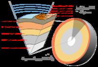 علوم الأرض ويكيبيديا