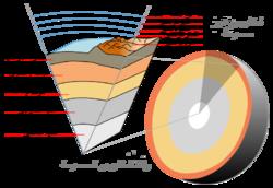 Earth-crust-cutaway-arabic.png