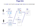 Echo-User-Workflow-Page-Link.png