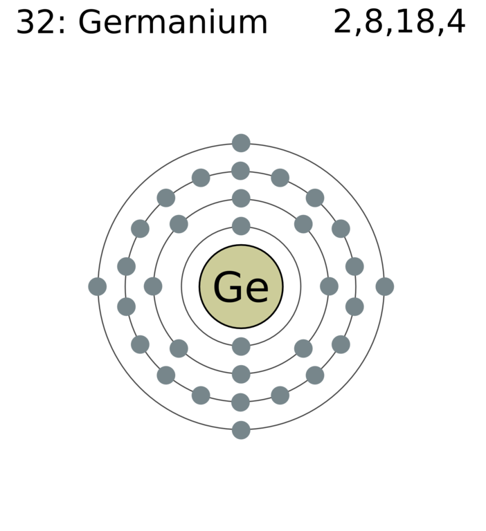 File:Electron shell 032 germanium.png - Wikimedia Commons