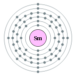 Electron shells of samarium (2, 8, 18, 24, 8, 2)