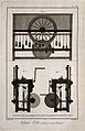 Elevations of a spinning-wheel used in the making of gold th Wellcome V0023695ER.jpg