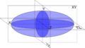Ellipsoid Labelled.png