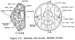Figure 112. Satellite Life Jacket, MOOSE Profile (page 147).png