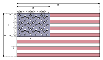 Diagram of the flag's design