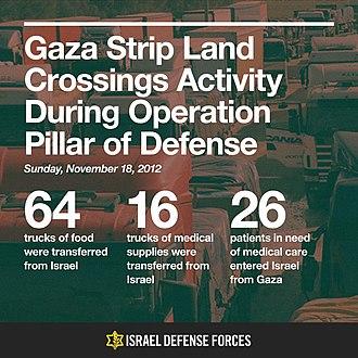 Public diplomacy of Israel - Hasbara efforts often use IDF posters.