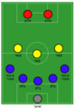 Football Formation-5-3-2-HE.png