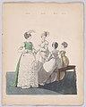 Gallery of Fashion, vol. VII- April 1 1800 - March 1 1801 Met DP889156.jpg