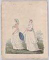 Gallery of Fashion, vol. VIII (April 1, 1801 - March 1 1802) Met DP889187.jpg