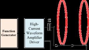 solenoid coil design calculations pdf