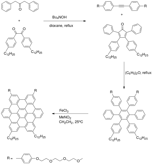 Synthesis of a Hexa-benzopericoronene