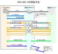 IEEE 802.1Xの認証方法.PNG